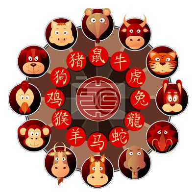 Постер-картина Иероглифы Китайские колесо зодиака с мультфильм животныхИероглифы<br>Постер на холсте или бумаге. Любого нужного вам размера. В раме или без. Подвес в комплекте. Трехслойная надежная упаковка. Доставим в любую точку России. Вам осталось только повесить картину на стену!<br>