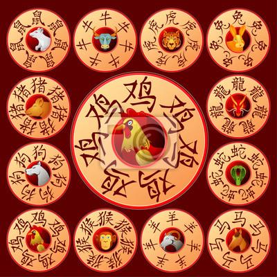 Постер-картина Иероглифы Китайский Зодиак символы с мультфильм животныхИероглифы<br>Постер на холсте или бумаге. Любого нужного вам размера. В раме или без. Подвес в комплекте. Трехслойная надежная упаковка. Доставим в любую точку России. Вам осталось только повесить картину на стену!<br>