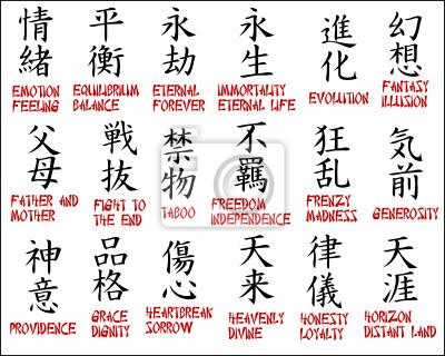 Постер-картина Иероглифы Китайские символы - японские иероглифы (часть 3)Иероглифы<br>Постер на холсте или бумаге. Любого нужного вам размера. В раме или без. Подвес в комплекте. Трехслойная надежная упаковка. Доставим в любую точку России. Вам осталось только повесить картину на стену!<br>