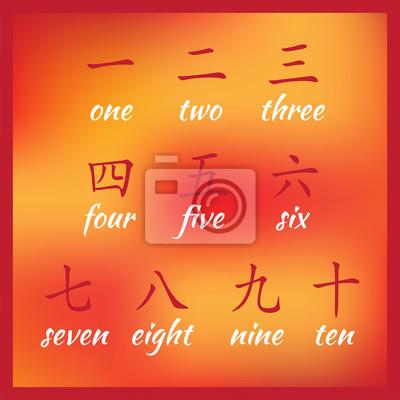 Постер-картина Иероглифы Китайские иероглифы цифр от одного до десяти с переводомИероглифы<br>Постер на холсте или бумаге. Любого нужного вам размера. В раме или без. Подвес в комплекте. Трехслойная надежная упаковка. Доставим в любую точку России. Вам осталось только повесить картину на стену!<br>