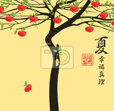 Постер-картина Иероглифы Летний пейзаж с яблоней с фруктами в стиле Китая. Иероглиф лето, счастье и правдуИероглифы<br>Постер на холсте или бумаге. Любого нужного вам размера. В раме или без. Подвес в комплекте. Трехслойная надежная упаковка. Доставим в любую точку России. Вам осталось только повесить картину на стену!<br>