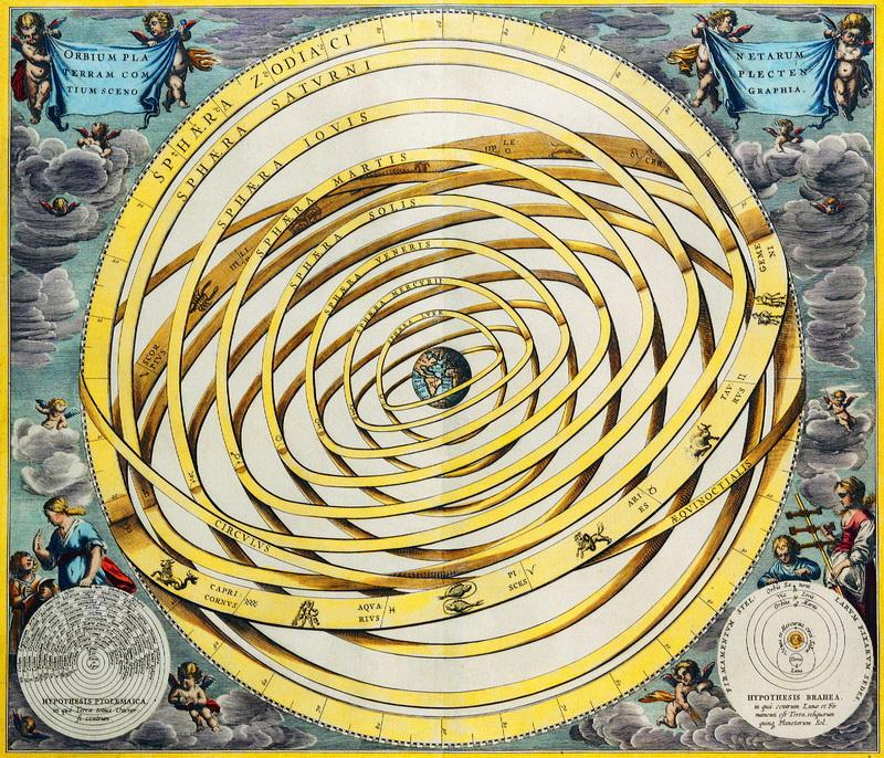 Старинные карты, картина Целлариус Андреас, Планетарные орбиты вокруг ЗемлиСтаринные карты<br>Репродукция на холсте или бумаге. Любого нужного вам размера. В раме или без. Подвес в комплекте. Трехслойная надежная упаковка. Доставим в любую точку России. Вам осталось только повесить картину на стену!<br>