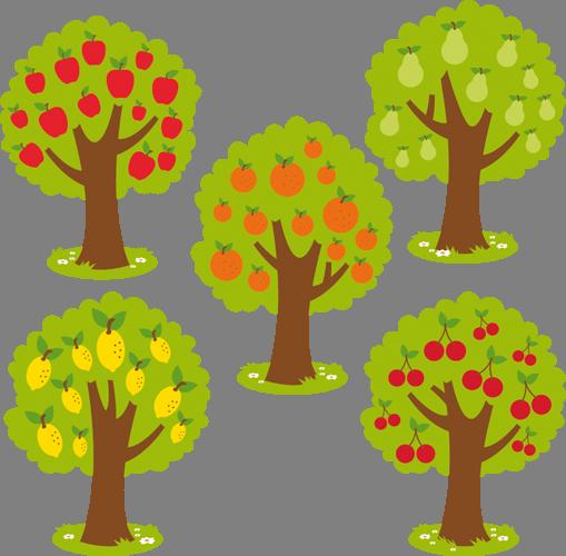 Наклейка «Плодовые деревья»Деревья<br>Цветная интерьерная наклейка на виниле. Яркая и красивая! Можно сделать любой размер. Трехслойная надежная упаковка. Доставим в любую точку России.<br>