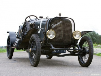 Chandler-Curtiss Racing Car '1920,
